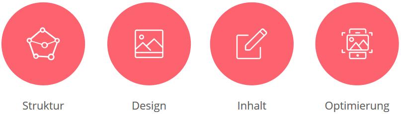 Website Tipps: Die vier Schlüsselelemente des Website-Designs