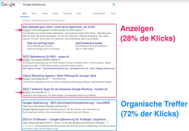 Die Google Suchergebnisseiten