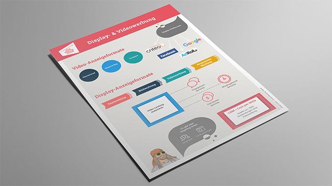 Infografik Display- & Videowerbung Vorschaubild