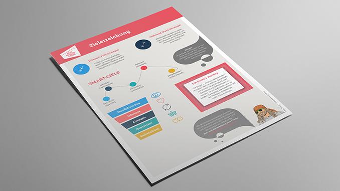 Infografik Zielerreichung Vorschaubild