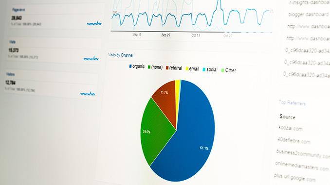 Google Analytics kann nicht jeden Traffic identifizieren