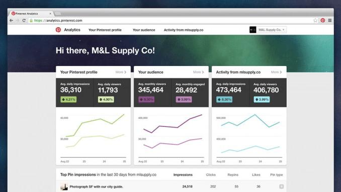 Pinterest Analytics setzt Unternehmenskonto voraus