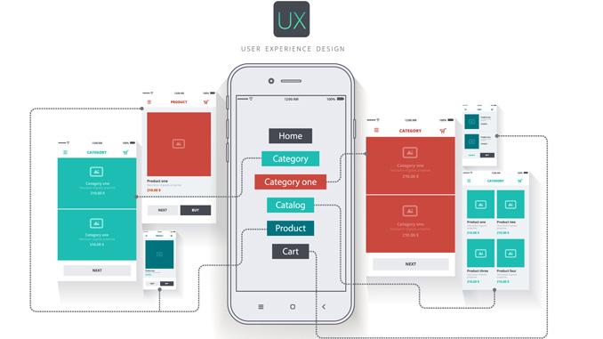 User Experience Mobile optmiert