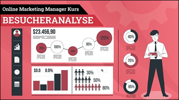 Online Marketing Manager Kurs Google Analytics